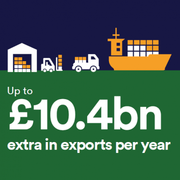 One Yorkshire devolution: £10.4bn extra in exports per year.