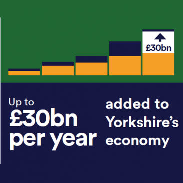 One Yorkshire devolution: up to £30bn added to the economy per year.